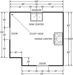 Kitchen Cabinet Measuring Guide Kbc