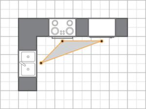 L-Shaped-Kitchen