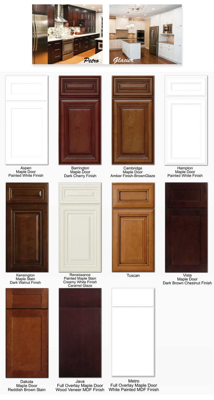 Choice cabinet kitchen cabinets kbc direct kitchen for Kitchen cabinet choices